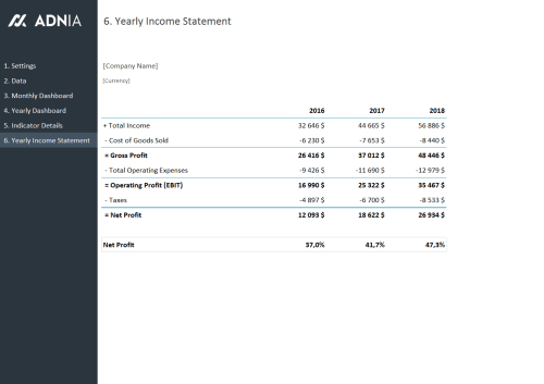 Financial Metrics Dashboard Template - Yearly Income Statement