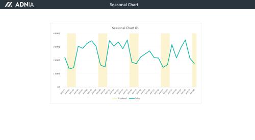 Seasonal Charts Template - Chart 01