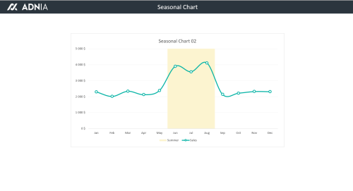 Seasonal Charts Template - Chart 02