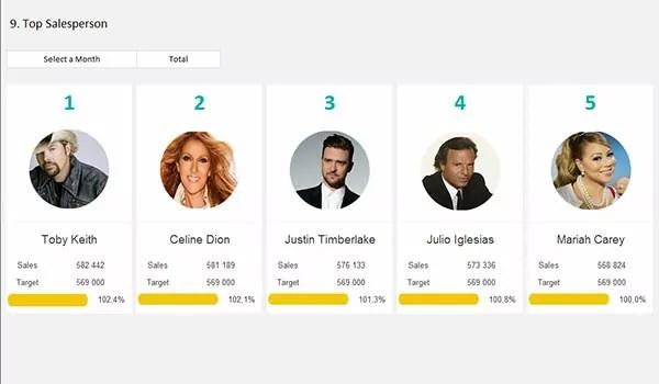 Top-Salesperson-dashboard