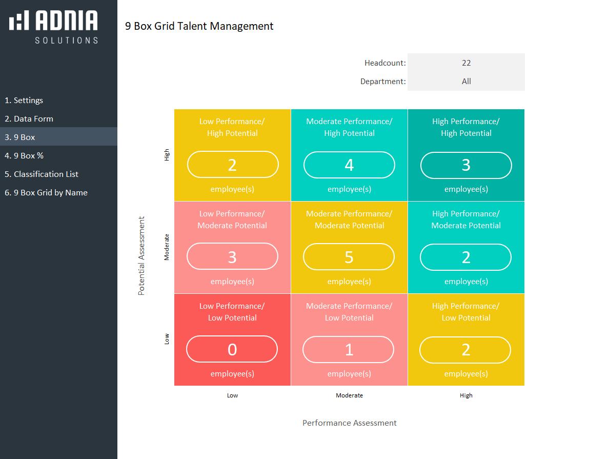 Demo - 9 Box Grid Talent Management Template 2.0