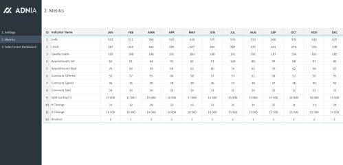 Real Estate Sales Funnel Excel Template - KPIs