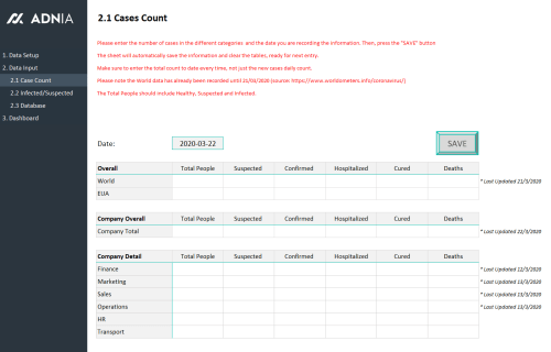 Covid-19 Management Excel Template - Case Count