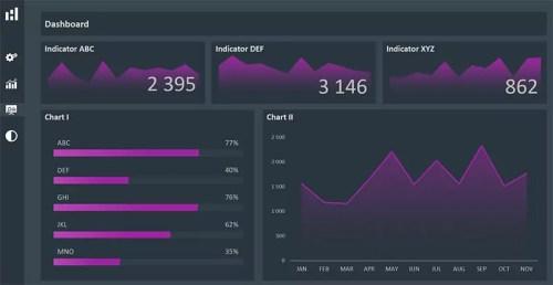 04 Dark-Dashboard - Excel Dashboard Design Duo Theme 3