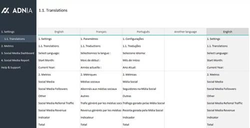 Social Media Report Template - Translations