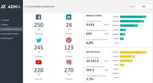 Social Media Report Dashboard Template