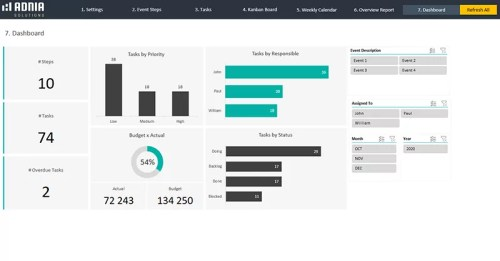 Event Planning Excel Template - Event Dashboard