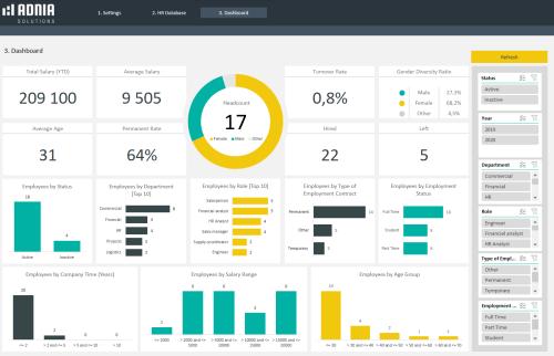 HR Database Excel Template