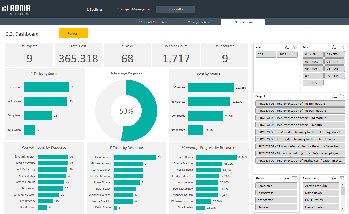 Demo - Project Management Dashboard Excel Template