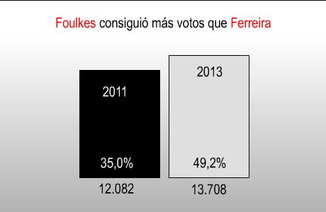 eleccionesgraficos-000004