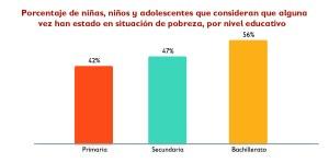 Grafica Pobreza 1