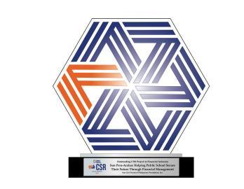 Sun-Life-Foundation-Sun-Pera-Aralan-Wins-in-CSR-Guild-Awards-insert1