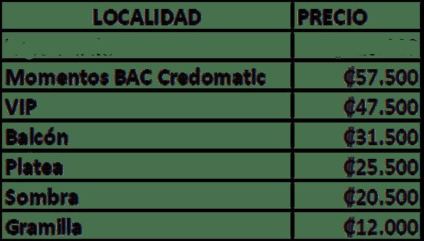 Precios y localidadesTour 4 Latidos