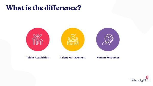 Talent Acquisition vs Talent Management vs HR