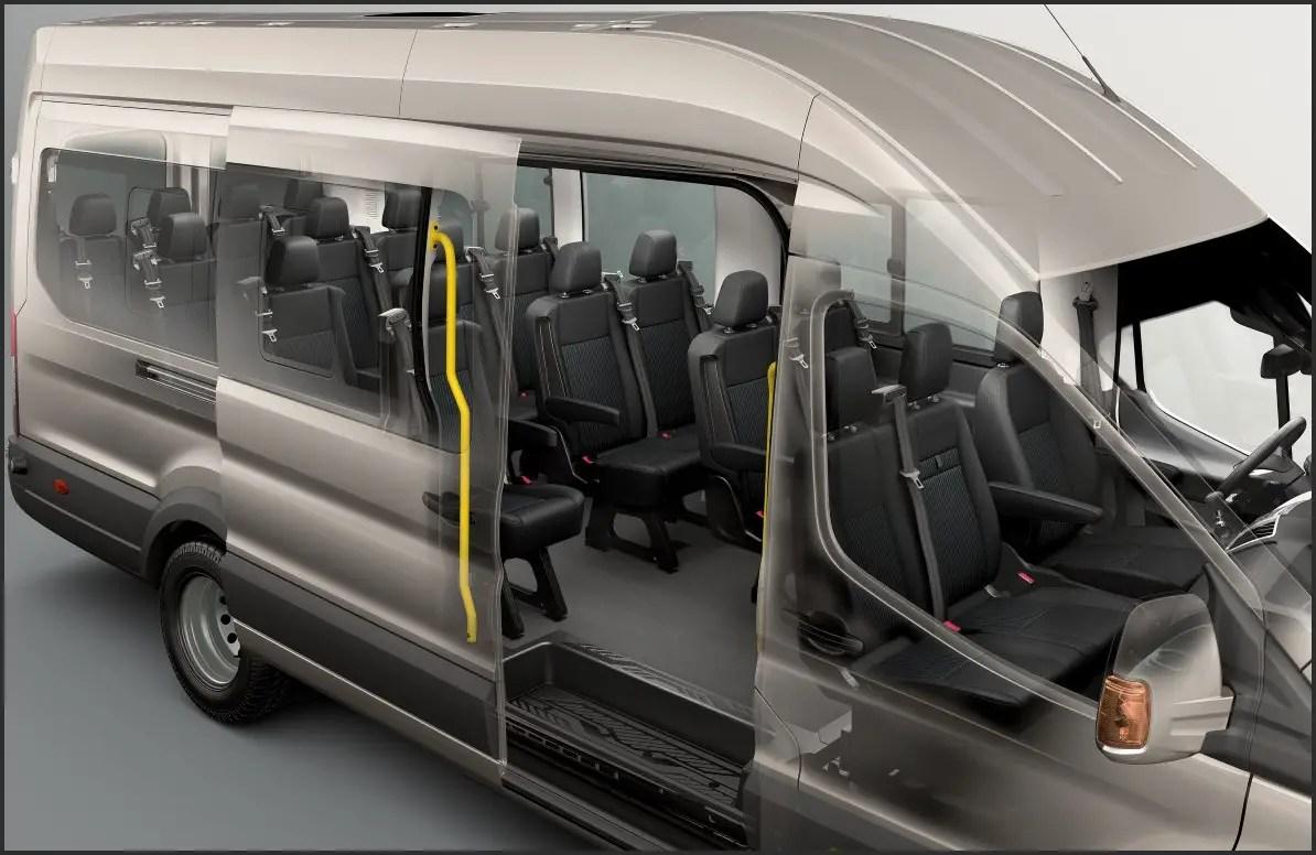 2020 Ford Transit 15 Passenger Van Gas Mileage