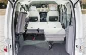 2020 Nissan NV200 Cargo Van Review