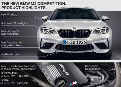 2020 BMW M2 Competition Review – Specs, Performance & Pricing