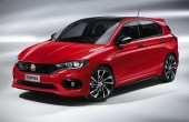2020 Fiat Tipo Changes