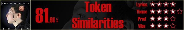 Token-Similarities
