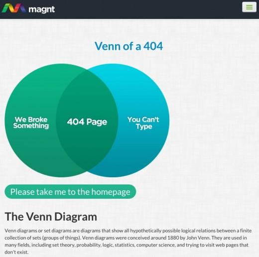 Magnt 404 error page