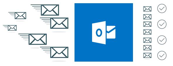 Outlook - povećanje efikasnosti