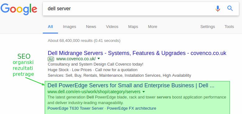 Google Adwords i SEO