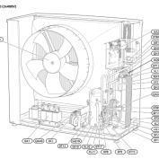 Review pompa de caldura NIBE F2120