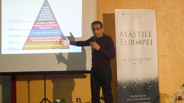 piramida lui Maslow.