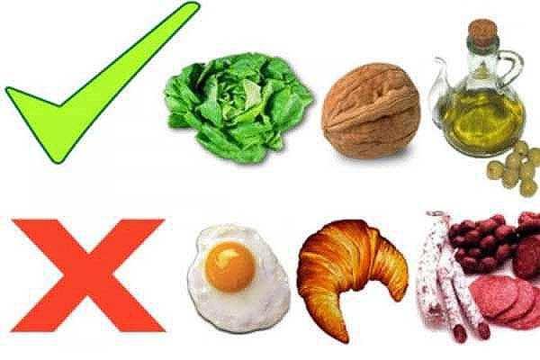 Trigliceridele și colesterolul