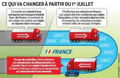 normativa salarial transporte español en francia