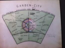 Ebenezer Howard's garden city of tomorrow