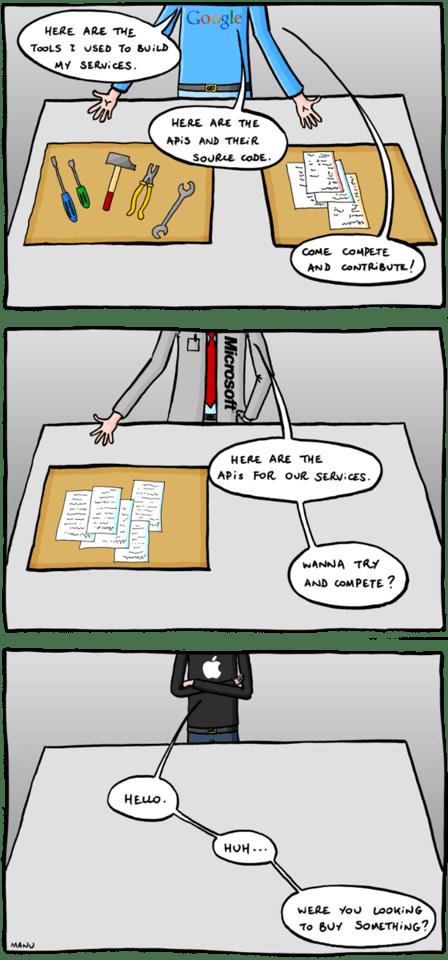 Google vs. Microsoft vs. Apple