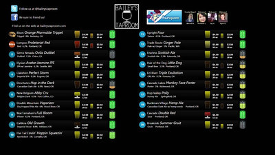 Bailey's Beer Dashboard