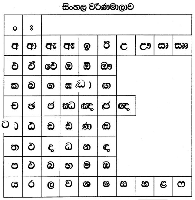 Sinhala_alphabet by learn.adsayam.com சிங்கள அரிச்சுவடி