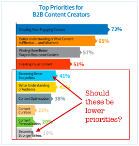 Top-priorities-905859d10d741289a7f9aba728c47a57743c1ac4