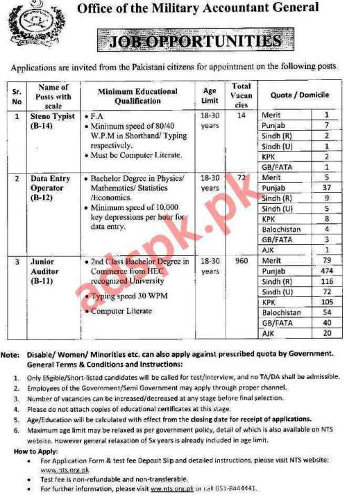 1046 Jobs Office of the Military Accountant General Jobs 2019 NTS Written Test MCQs Syllabus Paper for Steno Typist Data Entry Operator Junior Auditor Jobs Application Form Deadline 25-11-2019 Apply Online Now