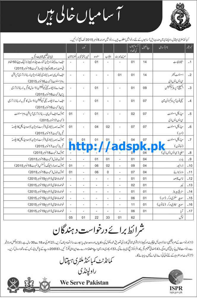 How to Apply Jobs of CMH Rawalpindi Jobs 2015 for BPS-01