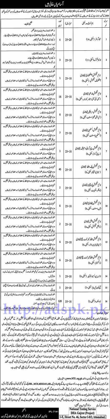 Jobs District Health Authority Gujrat Jobs 2017 NTS Written MCQs Test Syllabus Paper for Stenographer Junior Clerk Junior Technicians Librarian Telephone Operator Midwife Jobs Application Deadline 10-06-2017 Apply Now by NTS Pakistan