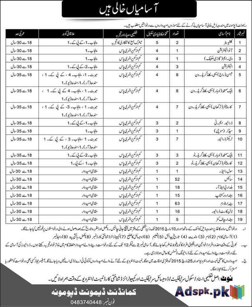Jobs Open in Pakistan Army Remount Depot Mona for BPS-01