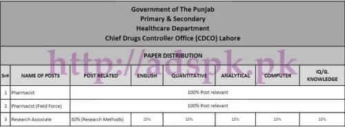 NTS Jobs in Chief Drugs Controller Office (CDCO) Lahore Government of the Punjab Primary & Secondary Healthcare Department Jobs 2017 Written MCQs Syllabus Test Paper for Pharmacist