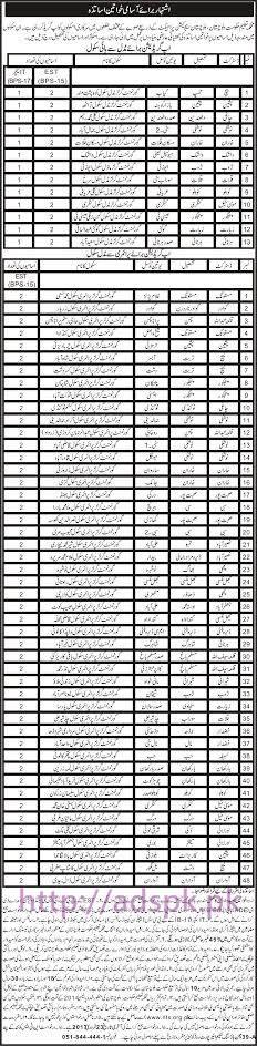 NTS New Career Excellent Jobs Balochistan Education Project Education Department Govt. of the Balochistan Written Test Syllabus Paper 2017 for EST Teacher and I.T Teacher Application Form Deadline 23-02-2017 by NTS Pakistan