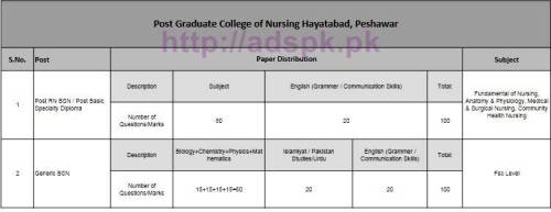 NTS Post Graduate College of Nursing Hayatabad Peshawar Admission Test Session 2016-2017 Written Test Syllabus Content Distribution Papers