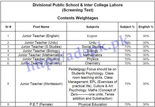 NTS Syllabus Model Sample Papers Content Distribution Divisional Public School & Inter College Lahore Jobs 2017 Written Test MCQs Sample Paper for Junior Teachers