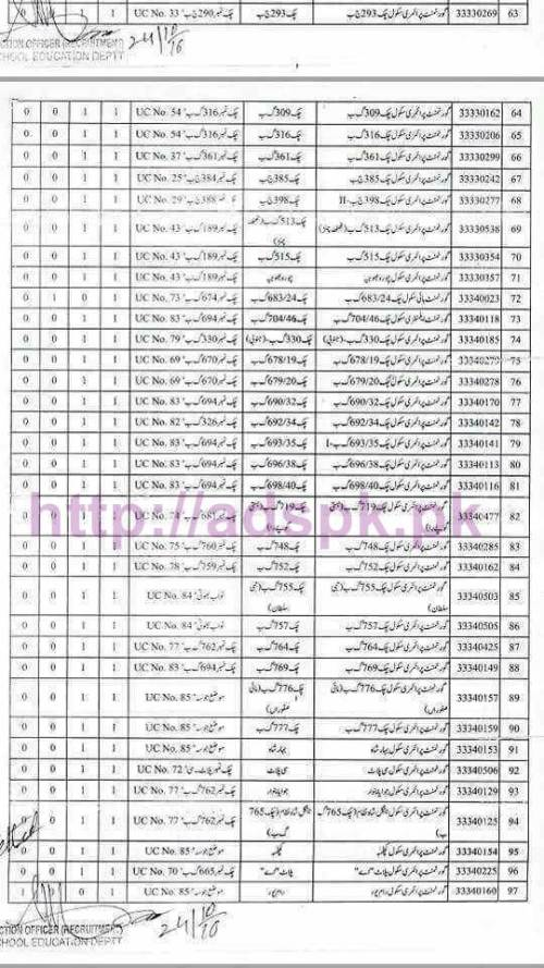 new-career-excellent-jobs-educators-aeos-district-toba-tek-singh-2016-2017-jobs-for-educators-and-aeos-application-form-deadline-21-11-2016-apply-now-1