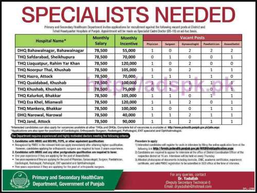 New Career Excellent Jobs Specialist Cadre Doctors Jobs DHQ & THQ in Punjab Govt. Primary and Secondary Healthcare Department (Best Salary Packages) Apply Online Now