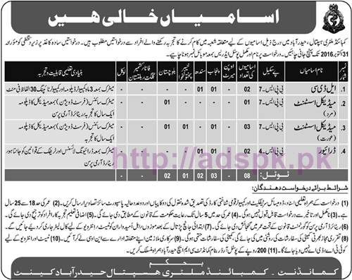 New Career Jobs CMH Hyderabad Jobs for LDC Medical Assistant (Male-Female) & Driver Application Deadline 31-10-2016 Apply Now