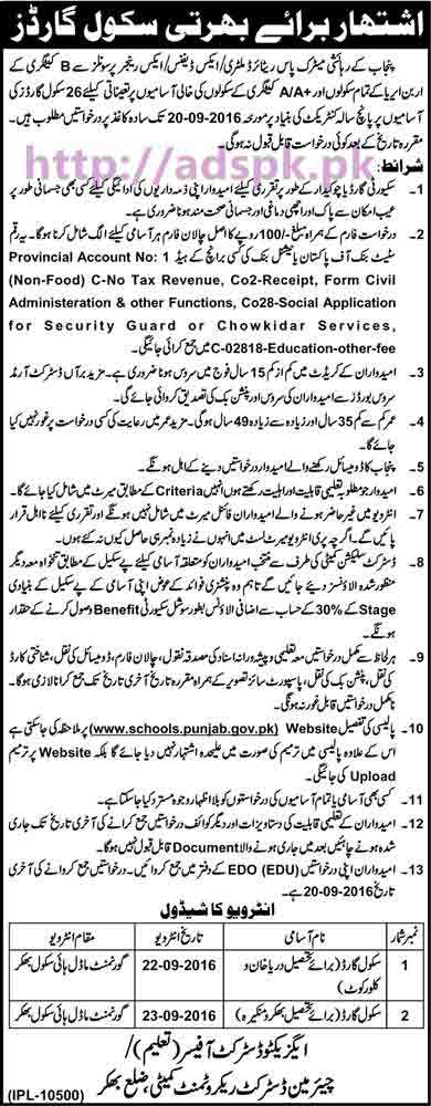 New Career Jobs Education Department District Bhakkar Jobs for Recruitment of School Guards Application Deadline 20-09-2016 Apply Now