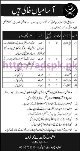 New Career Jobs Military College Upper Topa Murree Jobs for BPS-01 to BPS-07 LDC Driver Chowkidar Mess Waiter Room Boy Sanitary Worker Application Deadline 01-09-2016 Apply Now