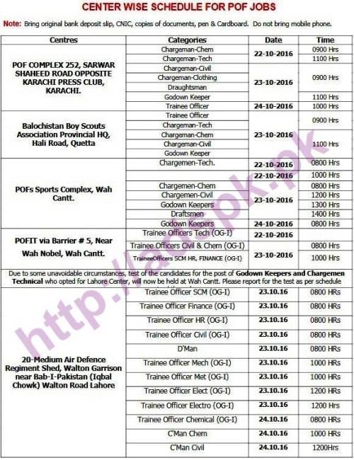 POF Jobs Written Test Schedule 2016-17 Center Wise Jobs for Trainee Officer Chargeman Draughtsman Godown Keeper Draftsman Test Dates 22-10-2016 to 24-10-2016 by Pakistan Ordinance Factories