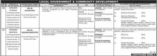 PPSC Ad No. 14/2020 Jobs MCQs Written Test Paper Syllabus for Building Inspector 200 Posts Accountant 97 Posts in Local Government & Community Development Jobs Application Form Deadline 13-07-2020 Apply Online Now